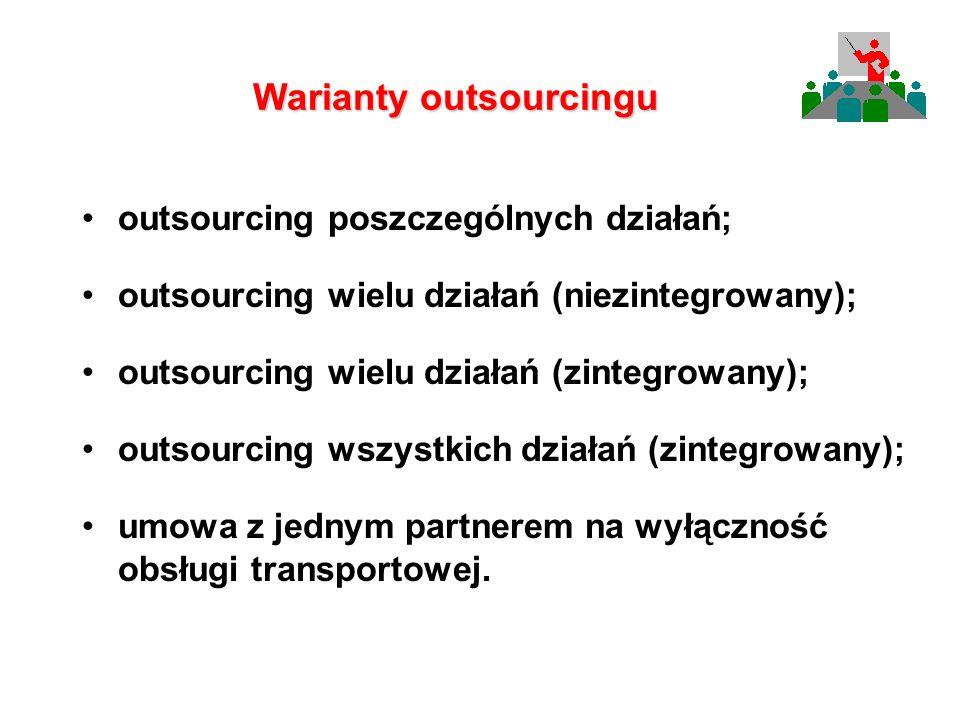 Warianty outsourcingu outsourcing poszczególnych działań; outsourcing wielu działań (niezintegrowany); outsourcing wielu działań (zintegrowany); outsourcing wszystkich działań (zintegrowany); umowa z jednym partnerem na wyłączność obsługi transportowej.