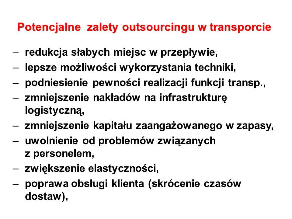 Potencjalne zalety outsourcingu w transporcie –redukcja słabych miejsc w przepływie, –lepsze możliwości wykorzystania techniki, –podniesienie pewności realizacji funkcji transp., –zmniejszenie nakładów na infrastrukturę logistyczną, –zmniejszenie kapitału zaangażowanego w zapasy, –uwolnienie od problemów związanych z personelem, –zwiększenie elastyczności, –poprawa obsługi klienta (skrócenie czasów dostaw),