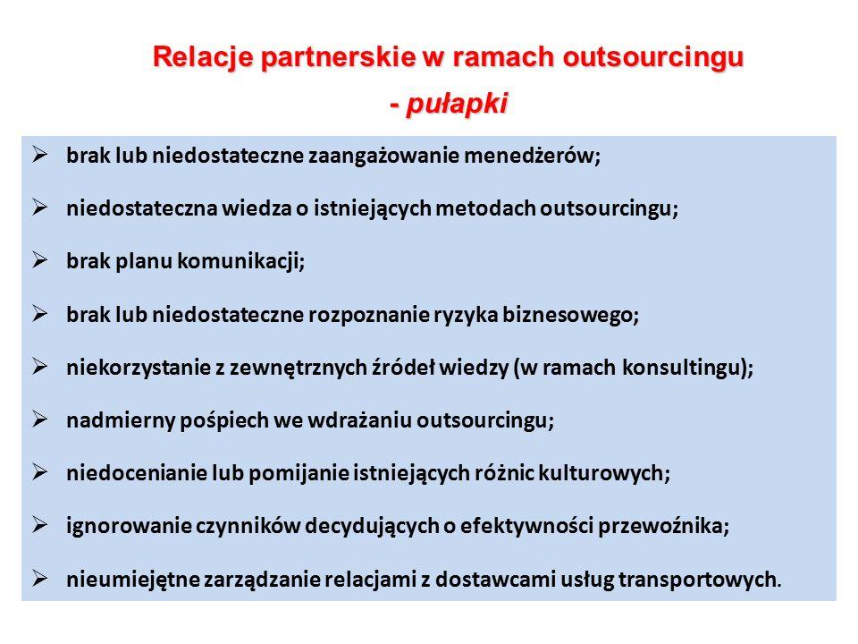 Relacje partnerskie w ramach outsourcingu - pułapki  brak lub niedostateczne zaangażowanie menedżerów;  niedostateczna wiedza o istniejących metodach outsourcingu;  brak planu komunikacji;  brak lub niedostateczne rozpoznanie ryzyka biznesowego;  niekorzystanie z zewnętrznych źródeł wiedzy (w ramach konsultingu);  nadmierny pośpiech we wdrażaniu outsourcingu;  niedocenianie lub pomijanie istniejących różnic kulturowych;  ignorowanie czynników decydujących o efektywności przewoźnika;  nieumiejętne zarządzanie relacjami z dostawcami usług transportowych.
