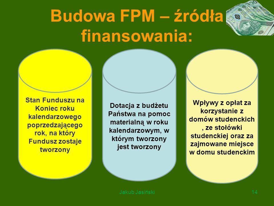 Budowa FPM – źródła finansowania: Jakub Jasiński14 Stan Funduszu na Koniec roku kalendarzowego poprzedzającego rok, na który Fundusz zostaje tworzony