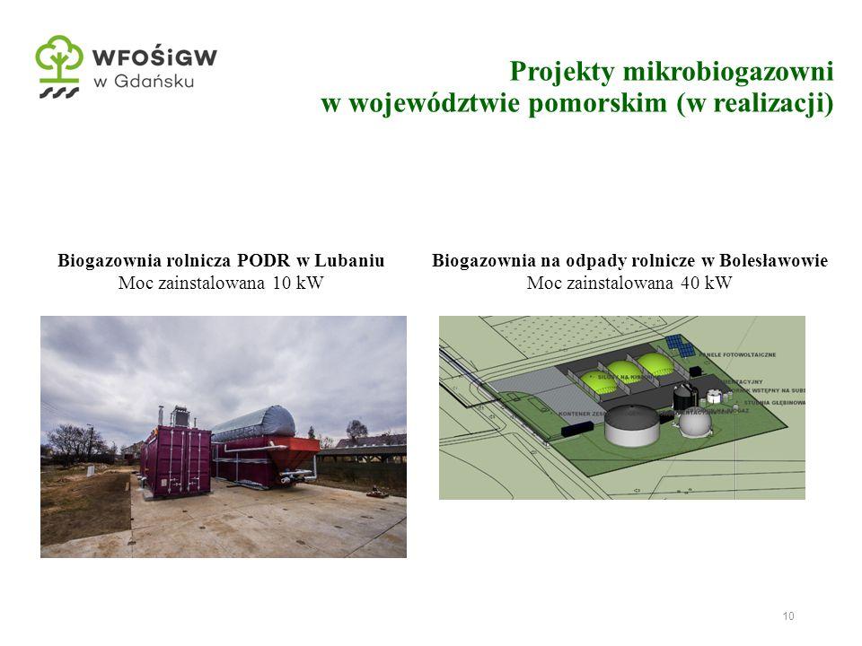 Projekty mikrobiogazowni w województwie pomorskim (w realizacji) 10 Biogazownia na odpady rolnicze w Bolesławowie Moc zainstalowana 40 kW Biogazownia rolnicza PODR w Lubaniu Moc zainstalowana 10 kW