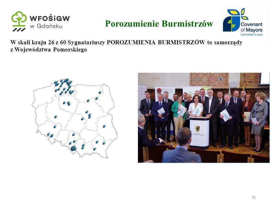 19 Porozumienie Burmistrzów Podczas pierwszej edycji Pomorskich Dni Energii w 2011 roku do Porozumienie Burmistrzów przystąpiły pierwsze gminy z Województwa Pomorskiego.