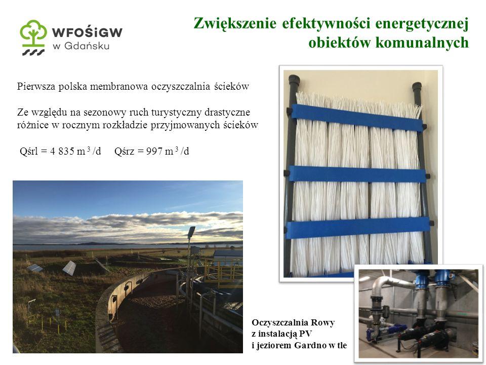 5 Pierwsza polska membranowa oczyszczalnia ścieków Ze względu na sezonowy ruch turystyczny drastyczne różnice w rocznym rozkładzie przyjmowanych ścieków Qśrl = 4 835 m 3 /d Qśrz = 997 m 3 /d Zwiększenie efektywności energetycznej obiektów komunalnych Oczyszczalnia Rowy z instalacją PV i jeziorem Gardno w tle