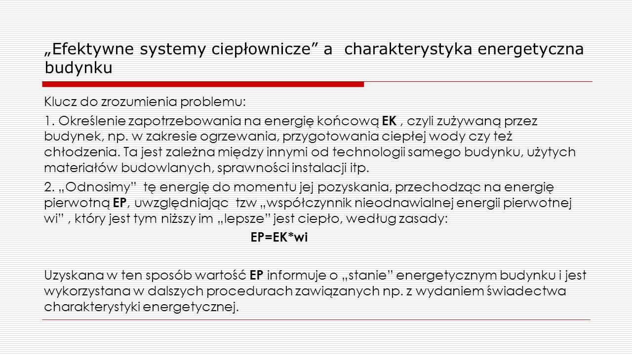 """""""Efektywne systemy ciepłownicze a charakterystyka energetyczna budynku Klucz do zrozumienia problemu: 1."""