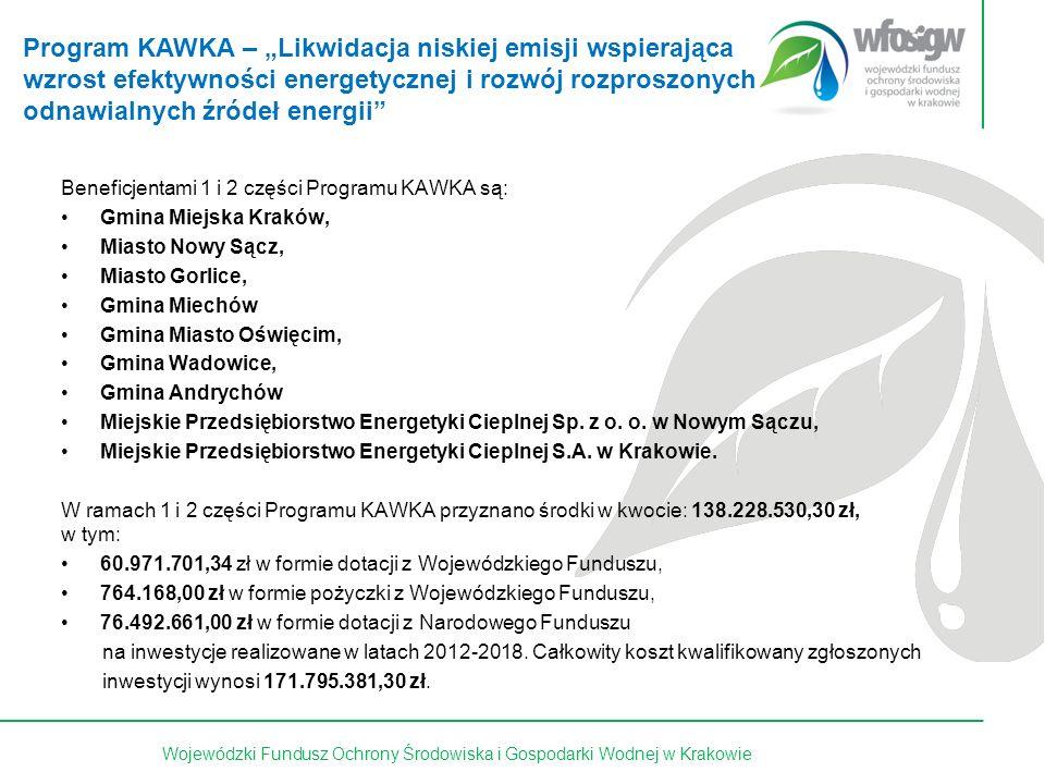34 z 15 ZAPRASZAMY NA NASZ Ą STRON Ę INTERNETOW Ą www.wfos.krakow.pl Wojewódzki Fundusz Ochrony Środowiska i Gospodarki Wodnej w Krakowie