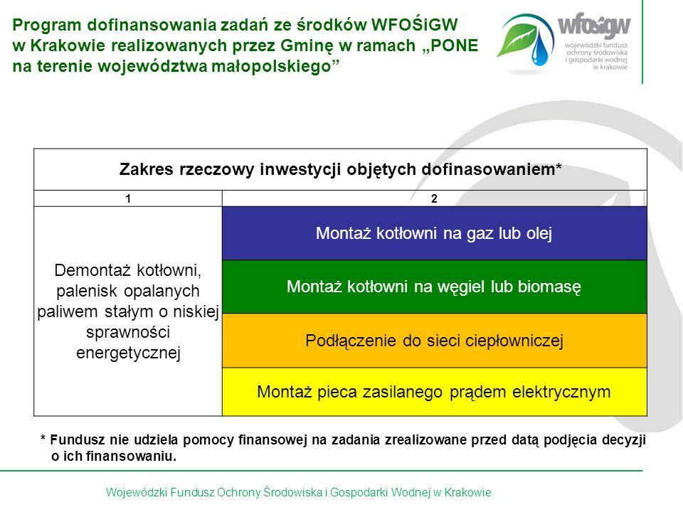 6 z 15Wojewódzki Fundusz Ochrony Środowiska i Gospodarki Wodnej w Krakowie Zakres rzeczowy inwestycji objętych dofinasowaniem* 12 Demontaż kotłowni, palenisk opalanych paliwem stałym o niskiej sprawności energetycznej Montaż kotłowni na gaz lub olej Montaż kotłowni na węgiel lub biomasę Podłączenie do sieci ciepłowniczej Montaż pieca zasilanego prądem elektrycznym * Fundusz nie udziela pomocy finansowej na zadania zrealizowane przed datą podjęcia decyzji o ich finansowaniu.