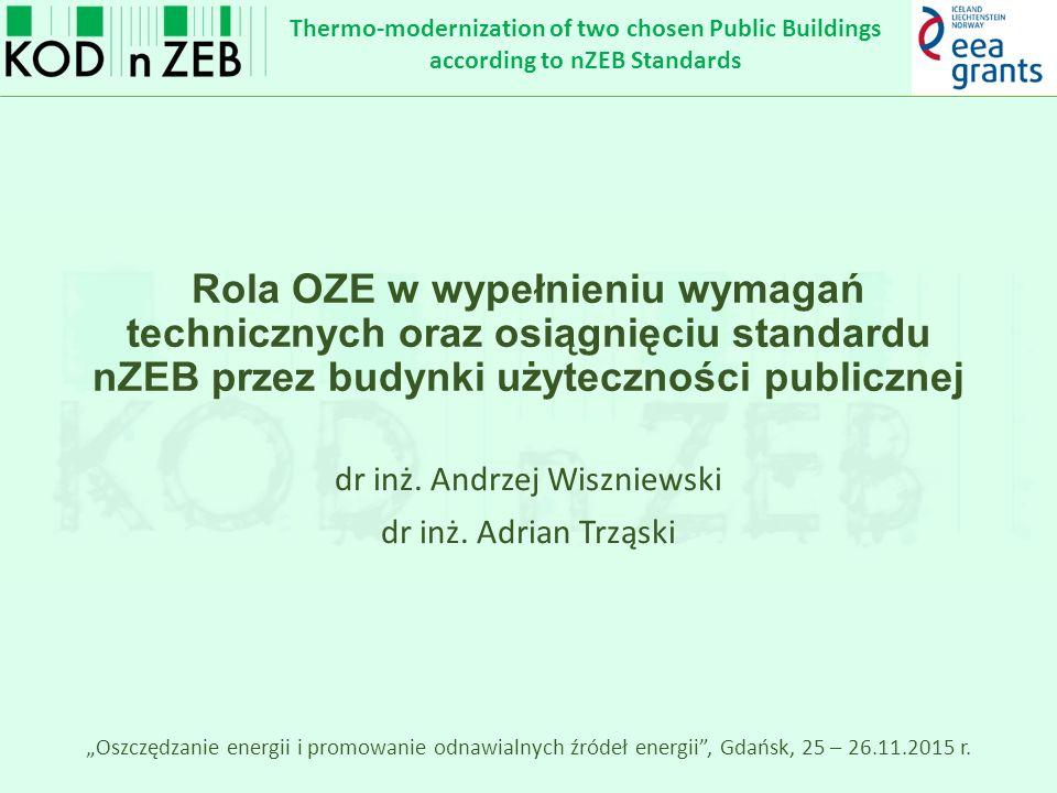 Thermo-modernization of two chosen Public Buildings according to nZEB Standards POWERHOUSE – koncepcja zaopatrzenia w energię Ograniczenie zapotrzebowania na energię Pionowe wymienniki gruntowe (ok.