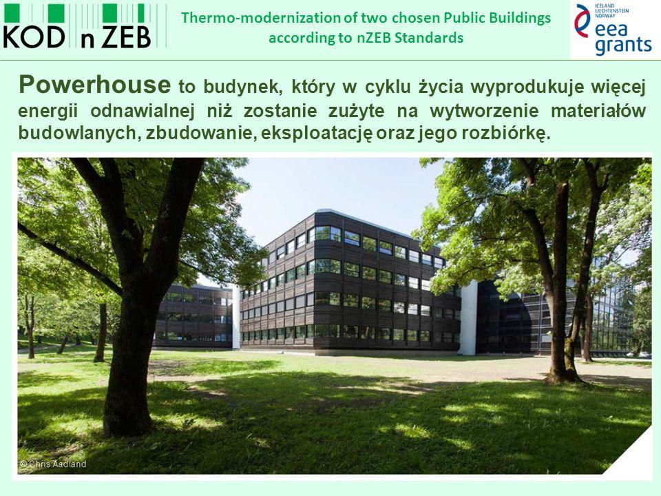 Thermo-modernization of two chosen Public Buildings according to nZEB Standards Powerhouse to budynek, który w cyklu życia wyprodukuje więcej energii odnawialnej niż zostanie zużyte na wytworzenie materiałów budowlanych, zbudowanie, eksploatację oraz jego rozbiórkę.