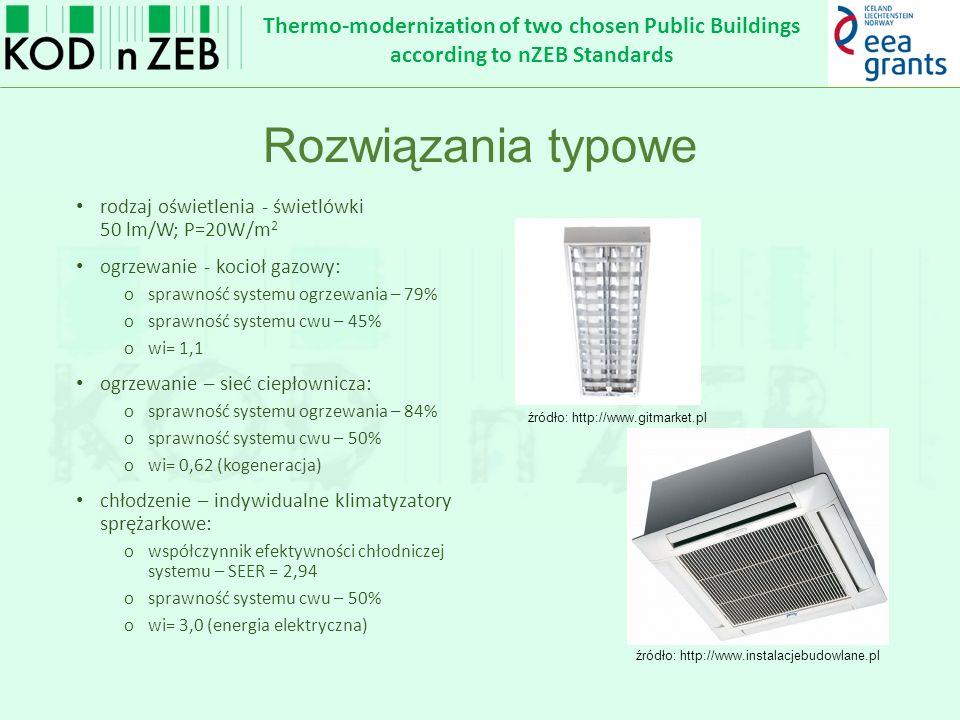 Thermo-modernization of two chosen Public Buildings according to nZEB Standards POWERHOUSE produkcja i zużycie energii pierwotnej Produkcja en el.