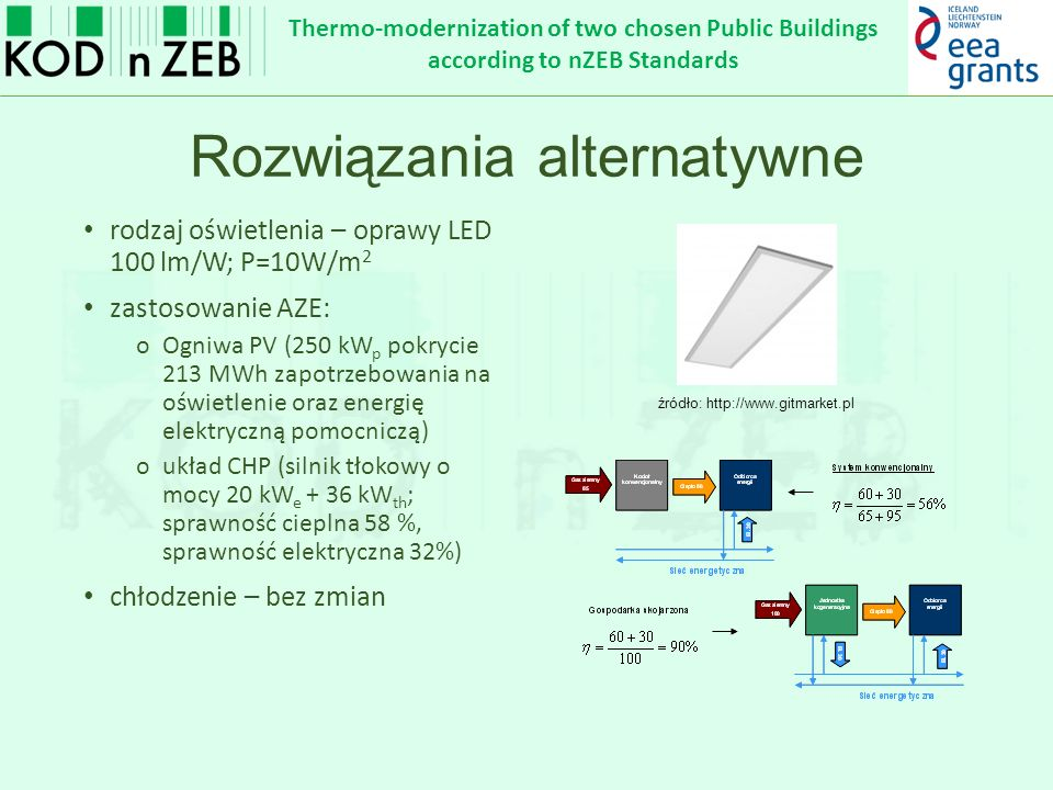 Thermo-modernization of two chosen Public Buildings according to nZEB Standards Rozwiązania alternatywne rodzaj oświetlenia – oprawy LED 100 lm/W; P=1