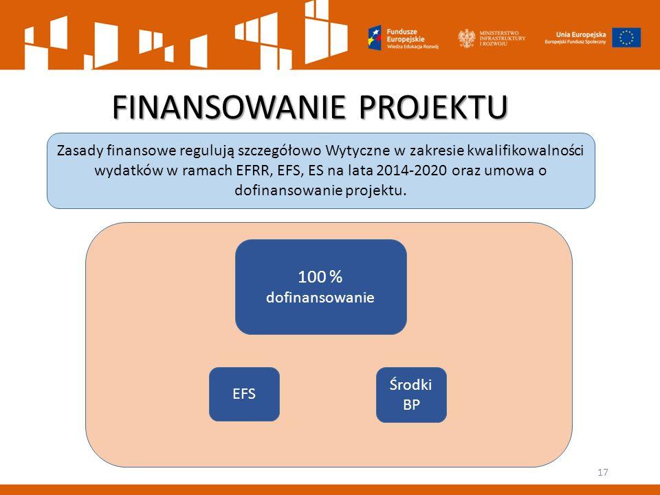 100 % dofinansowanie EFS Środki BP FINANSOWANIE PROJEKTU 17 Zasady finansowe regulują szczegółowo Wytyczne w zakresie kwalifikowalności wydatków w ram