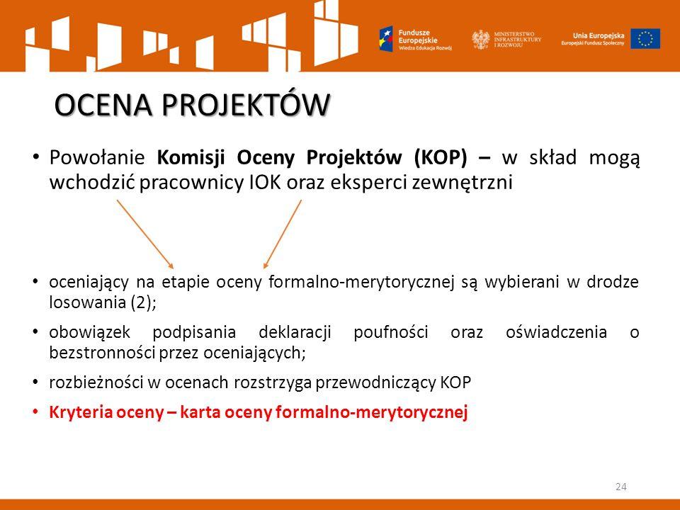 Powołanie Komisji Oceny Projektów (KOP) – w skład mogą wchodzić pracownicy IOK oraz eksperci zewnętrzni oceniający na etapie oceny formalno-merytorycz
