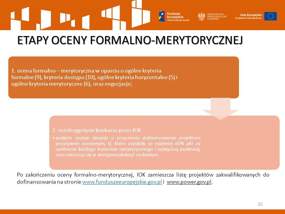 ETAPY OCENY FORMALNO-MERYTORYCZNEJ 1. ocena formalno – merytoryczna w oparciu o ogólne kryteria formalne (9), kryteria dostępu (10), ogólne kryteria h