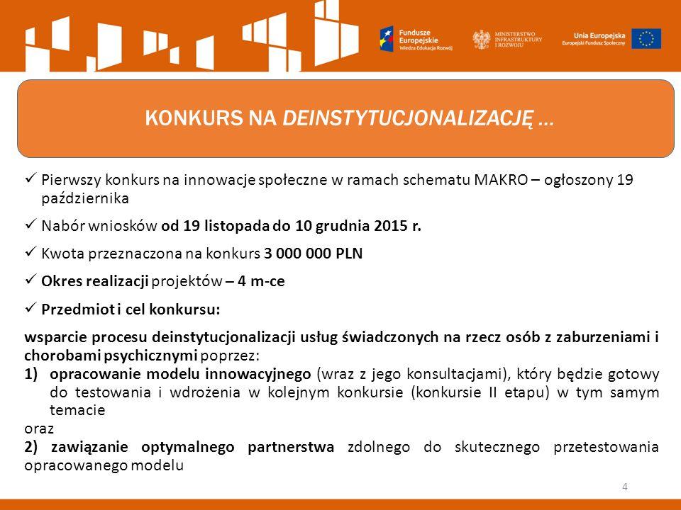 KONKURS NA DEINSTYTUCJONALIZACJĘ … Pierwszy konkurs na innowacje społeczne w ramach schematu MAKRO – ogłoszony 19 października Nabór wniosków od 19 li