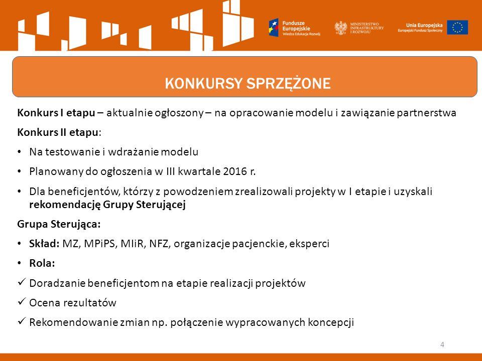 KONKURSY SPRZĘŻONE Konkurs I etapu – aktualnie ogłoszony – na opracowanie modelu i zawiązanie partnerstwa Konkurs II etapu: Na testowanie i wdrażanie