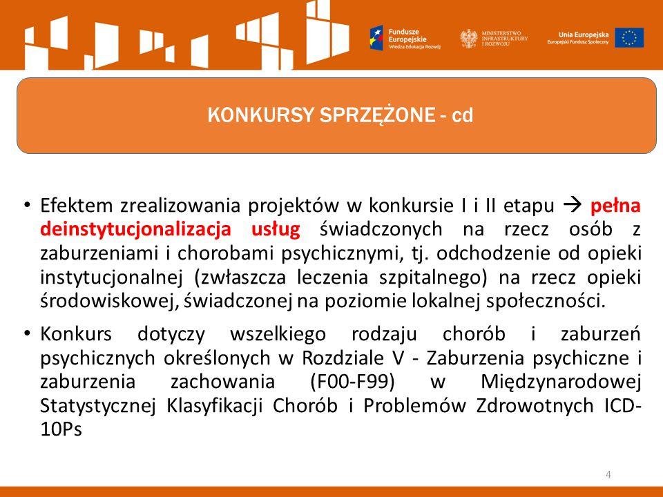 KONKURSY SPRZĘŻONE - cd Efektem zrealizowania projektów w konkursie I i II etapu  pełna deinstytucjonalizacja usług świadczonych na rzecz osób z zabu