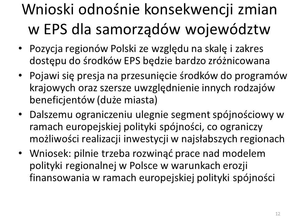 Wnioski odnośnie konsekwencji zmian w EPS dla samorządów województw Pozycja regionów Polski ze względu na skalę i zakres dostępu do środków EPS będzie