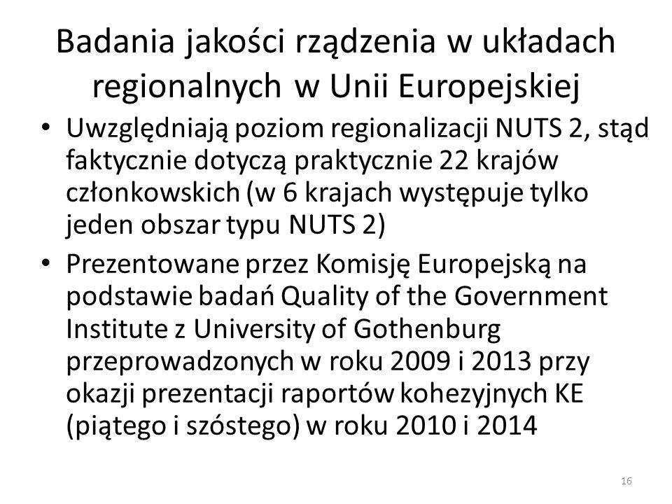Badania jakości rządzenia w układach regionalnych w Unii Europejskiej Uwzględniają poziom regionalizacji NUTS 2, stąd faktycznie dotyczą praktycznie 2