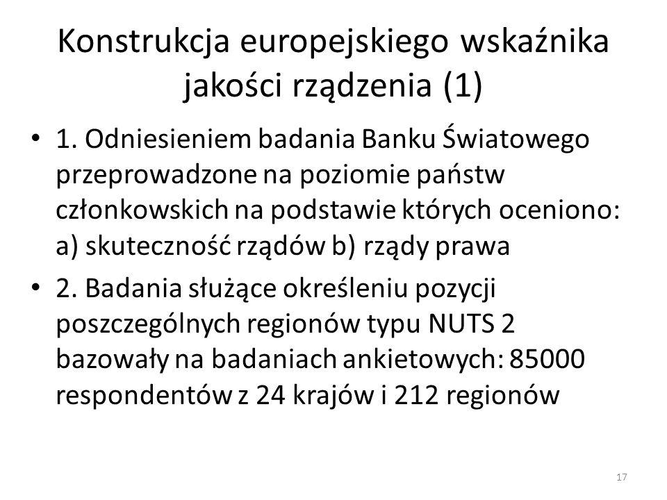 Konstrukcja europejskiego wskaźnika jakości rządzenia (1) 1. Odniesieniem badania Banku Światowego przeprowadzone na poziomie państw członkowskich na
