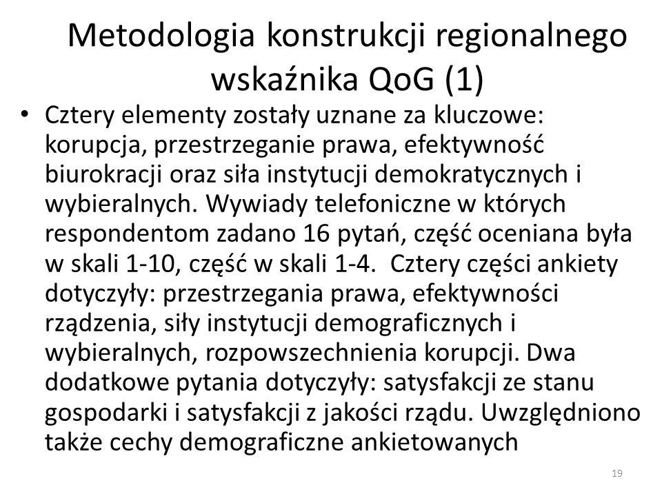 Metodologia konstrukcji regionalnego wskaźnika QoG (1) Cztery elementy zostały uznane za kluczowe: korupcja, przestrzeganie prawa, efektywność biurokr