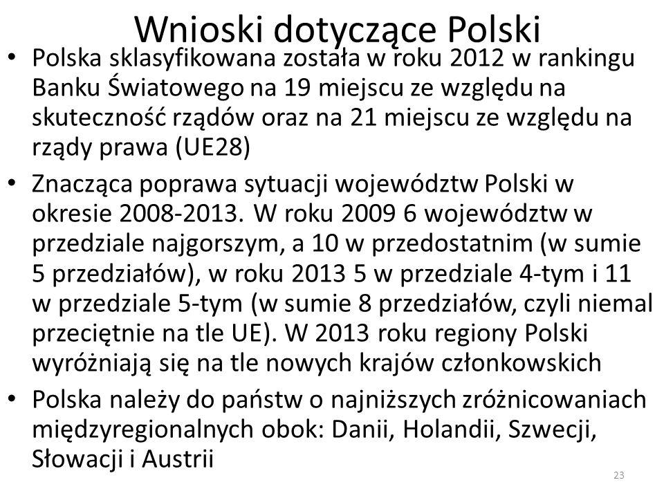 Wnioski dotyczące Polski Polska sklasyfikowana została w roku 2012 w rankingu Banku Światowego na 19 miejscu ze względu na skuteczność rządów oraz na