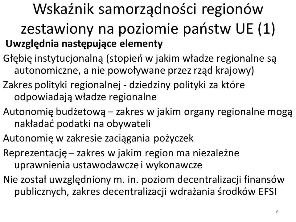 Wskaźnik samorządności regionów zestawiony na poziomie państw UE (1) Uwzględnia następujące elementy Głębię instytucjonalną (stopień w jakim władze re