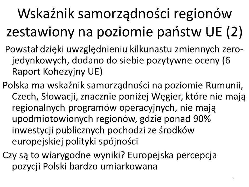 Wskaźnik samorządności regionów zestawiony na poziomie państw UE (2) Powstał dzięki uwzględnieniu kilkunastu zmiennych zero- jedynkowych, dodano do si