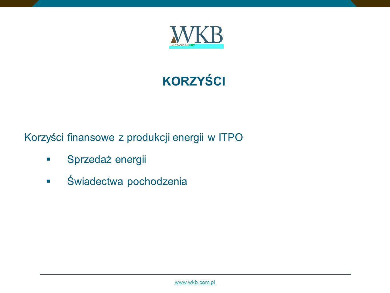 www.wkb.com.pl KORZYŚCI Korzyści finansowe z produkcji energii w ITPO  Sprzedaż energii  Świadectwa pochodzenia