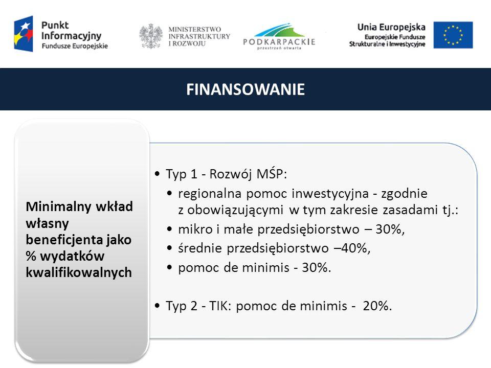 FINANSOWANIE Typ 1 - Rozwój MŚP: regionalna pomoc inwestycyjna - zgodnie z obowiązującymi w tym zakresie zasadami tj.: mikro i małe przedsiębiorstwo – 30%, średnie przedsiębiorstwo –40%, pomoc de minimis - 30%.