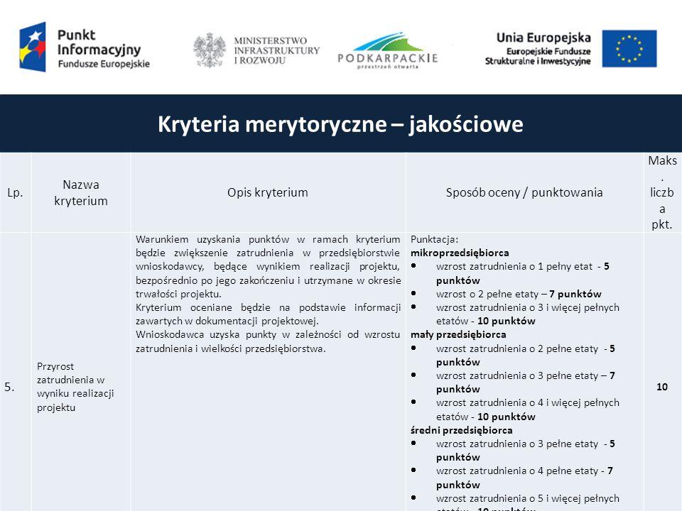 Lp. Nazwa kryterium Opis kryteriumSposób oceny / punktowania Maks.