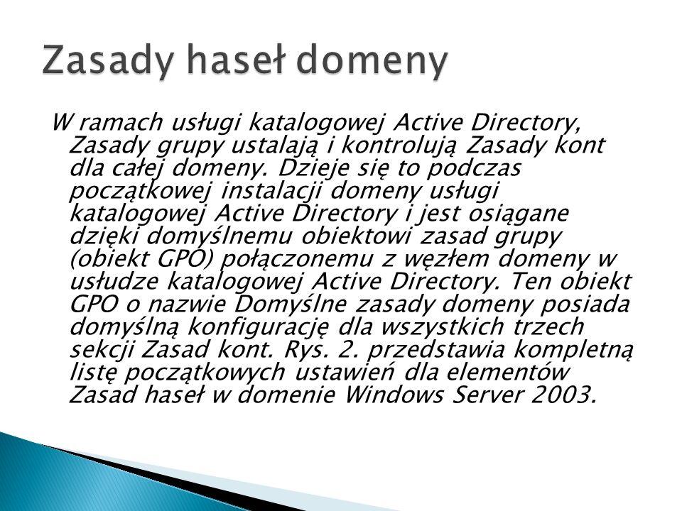 W ramach usługi katalogowej Active Directory, Zasady grupy ustalają i kontrolują Zasady kont dla całej domeny.