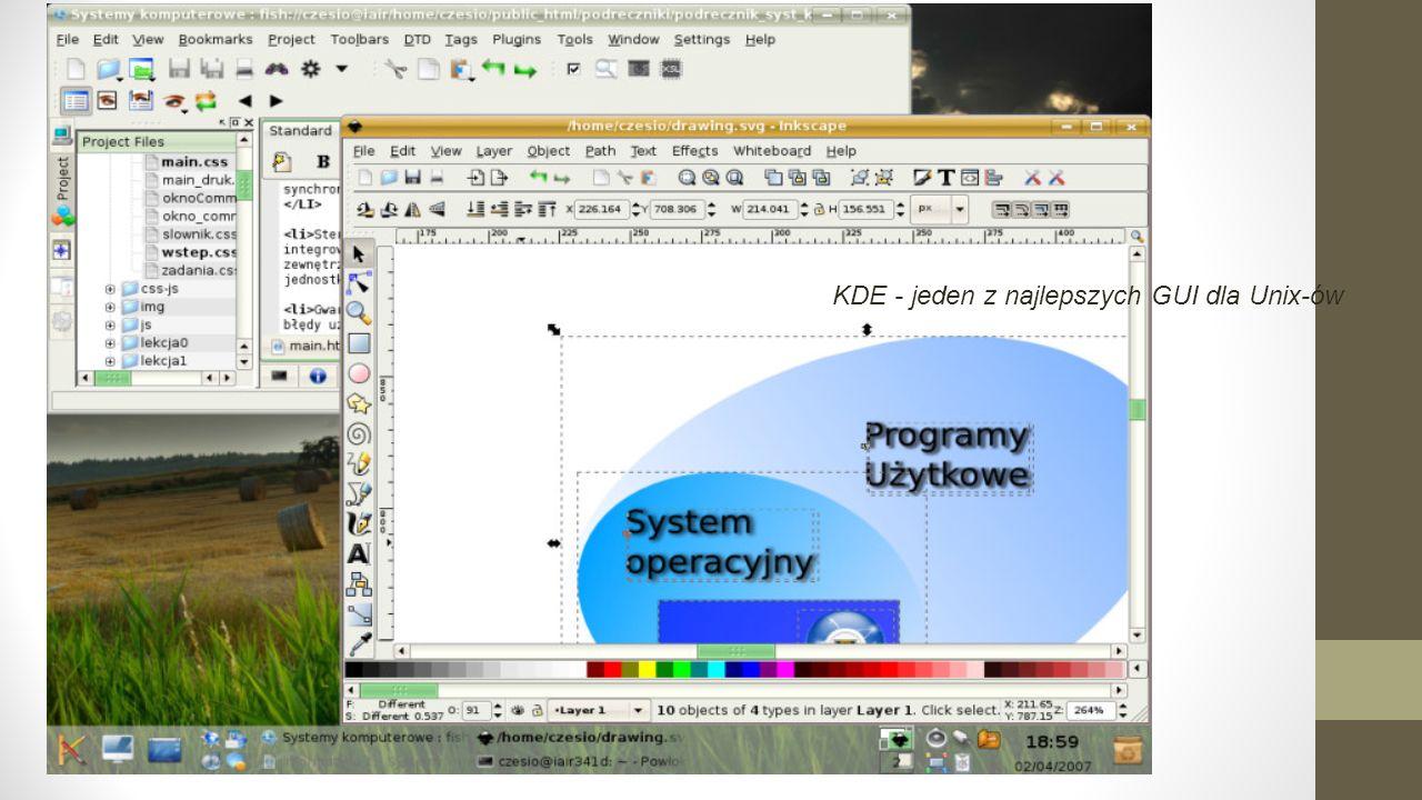 KDE - jeden z najlepszych GUI dla Unix-ów
