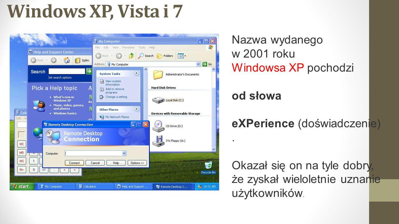 Windows XP, Vista i 7 Nazwa wydanego w 2001 roku Windowsa XP pochodzi od słowa eXPerience (doświadczenie).