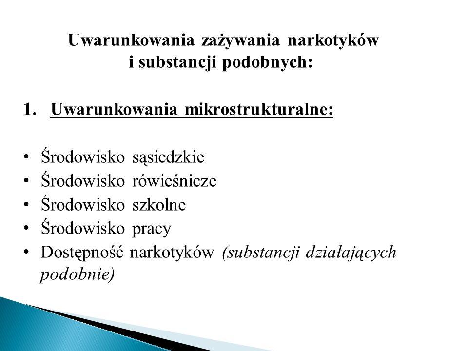Uwarunkowania zażywania narkotyków i substancji podobnych: 1. Uwarunkowania mikrostrukturalne: Środowisko sąsiedzkie Środowisko rówieśnicze Środowisko