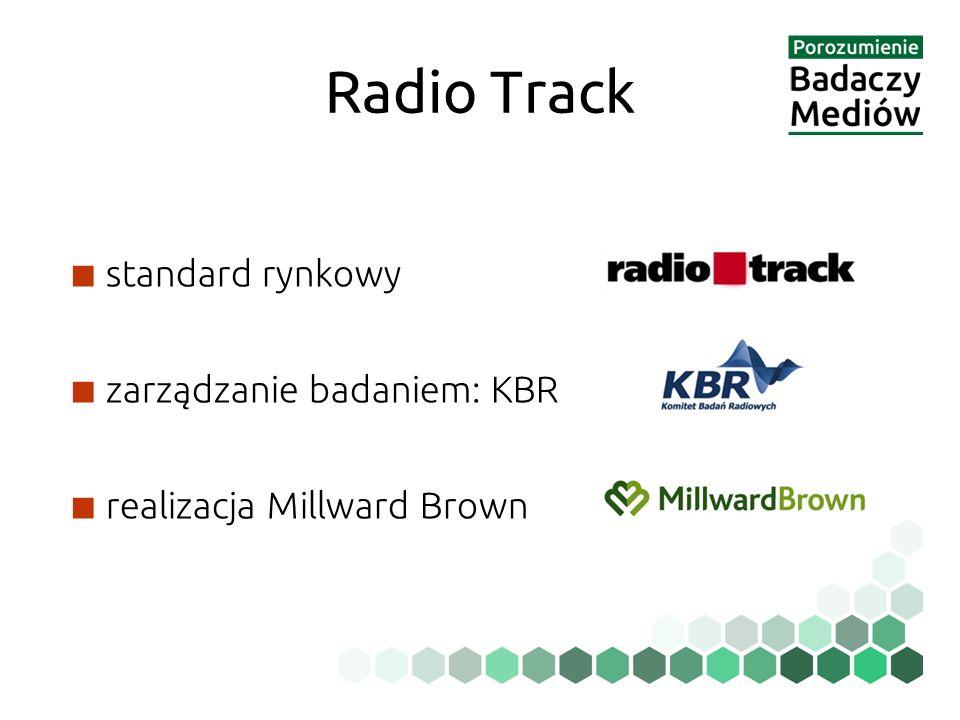 Radio Track ■ standard rynkowy ■ zarządzanie badaniem: KBR ■ realizacja Millward Brown