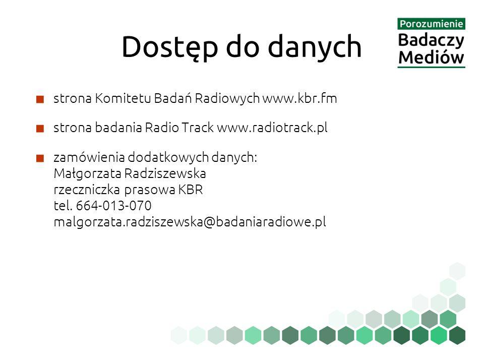 Dostęp do danych ■ strona Komitetu Badań Radiowych www.kbr.fm ■ strona badania Radio Track www.radiotrack.pl ■ zamówienia dodatkowych danych: Małgorza