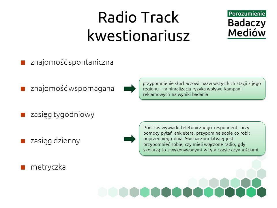 Radio Track kwestionariusz ■ znajomość spontaniczna ■ znajomość wspomagana ■ zasięg tygodniowy ■ zasięg dzienny ■ metryczka przypomnienie słuchaczowi nazw wszystkich stacji z jego regionu – minimalizacja ryzyka wpływu kampanii reklamowych na wyniki badania Podczas wywiadu telefonicznego respondent, przy pomocy pytań ankietera, przypomina sobie co robił poprzedniego dnia.