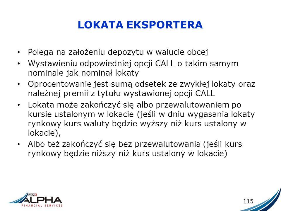 LOKATA EKSPORTERA Polega na założeniu depozytu w walucie obcej Wystawieniu odpowiedniej opcji CALL o takim samym nominale jak nominał lokaty Oprocento