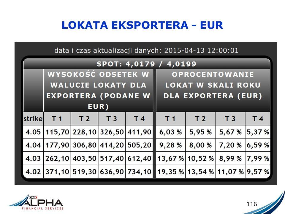 LOKATA EKSPORTERA - EUR 116
