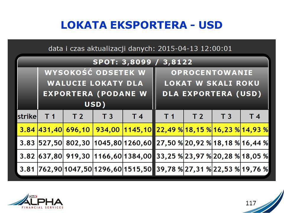 LOKATA EKSPORTERA - USD 117