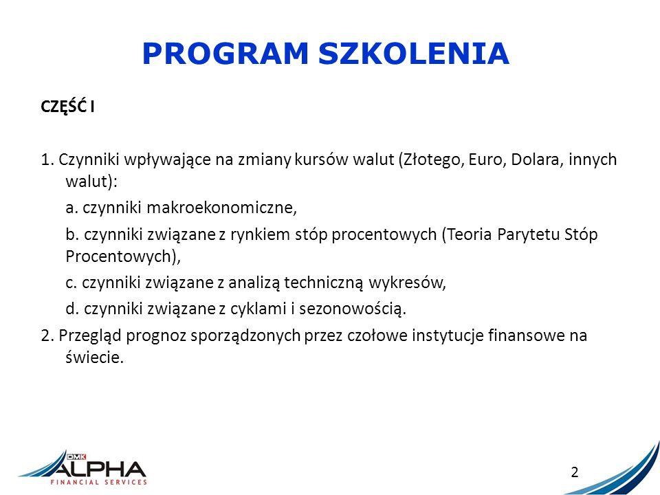 PROGRAM SZKOLENIA CZĘŚĆ I 3.Co to jest forward walutowy i jak z niego korzystać.