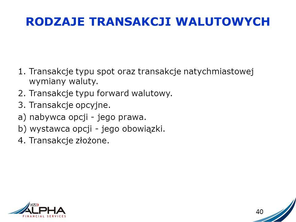 RODZAJE TRANSAKCJI WALUTOWYCH 1. Transakcje typu spot oraz transakcje natychmiastowej wymiany waluty. 2. Transakcje typu forward walutowy. 3. Transakc