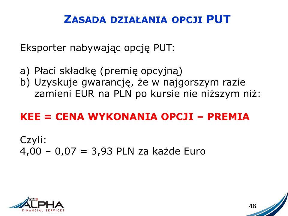 Z ASADA DZIAŁANIA OPCJI PUT 48 Eksporter nabywając opcję PUT: a)Płaci składkę (premię opcyjną) b)Uzyskuje gwarancję, że w najgorszym razie zamieni EUR