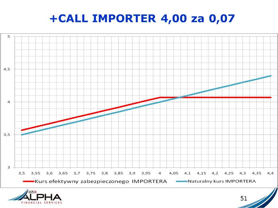 +CALL IMPORTER 4,00 za 0,07 51