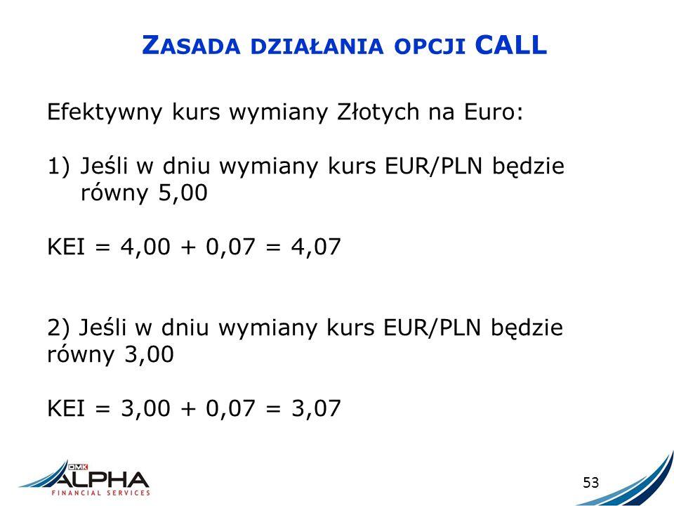 Z ASADA DZIAŁANIA OPCJI CALL 53 Efektywny kurs wymiany Złotych na Euro: 1)Jeśli w dniu wymiany kurs EUR/PLN będzie równy 5,00 KEI = 4,00 + 0,07 = 4,07