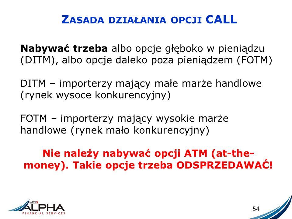 Z ASADA DZIAŁANIA OPCJI CALL 54 Nabywać trzeba albo opcje głęboko w pieniądzu (DITM), albo opcje daleko poza pieniądzem (FOTM) DITM – importerzy mając