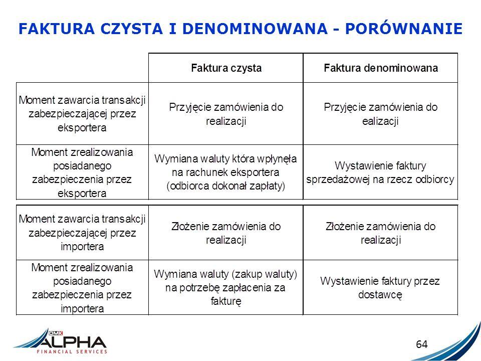 FAKTURA CZYSTA I DENOMINOWANA - PORÓWNANIE 64