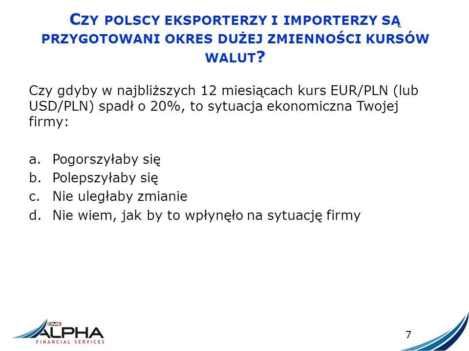 Z ASADA DZIAŁANIA OPCJI PUT 48 Eksporter nabywając opcję PUT: a)Płaci składkę (premię opcyjną) b)Uzyskuje gwarancję, że w najgorszym razie zamieni EUR na PLN po kursie nie niższym niż: KEE = CENA WYKONANIA OPCJI – PREMIA Czyli: 4,00 – 0,07 = 3,93 PLN za każde Euro