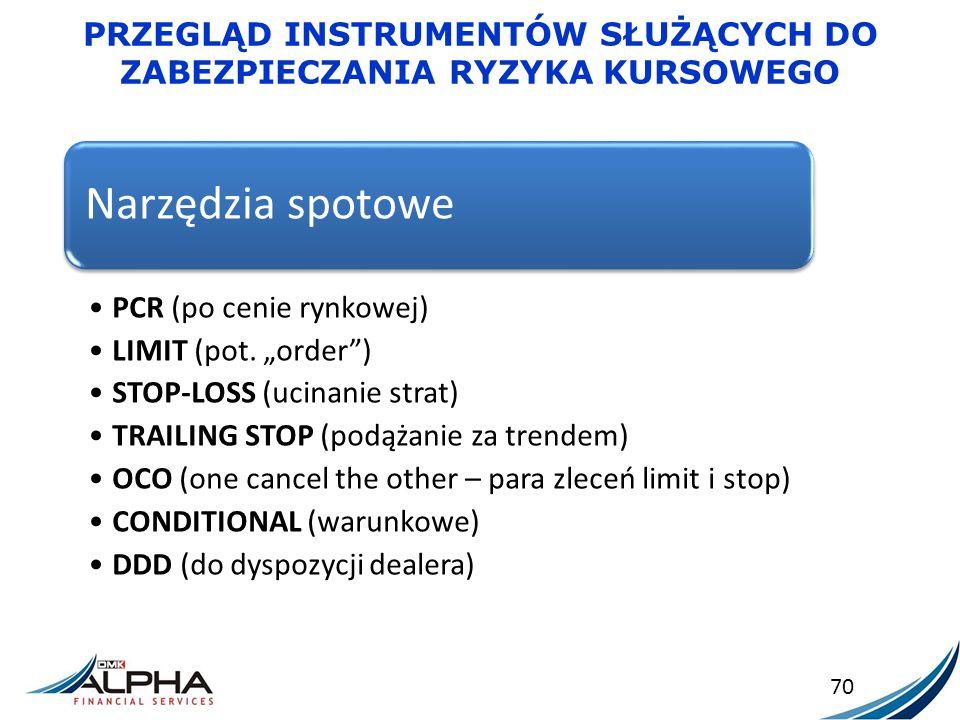 """PRZEGLĄD INSTRUMENTÓW SŁUŻĄCYCH DO ZABEZPIECZANIA RYZYKA KURSOWEGO 70 Narzędzia spotowe PCR (po cenie rynkowej) LIMIT (pot. """"order"""") STOP-LOSS (ucinan"""