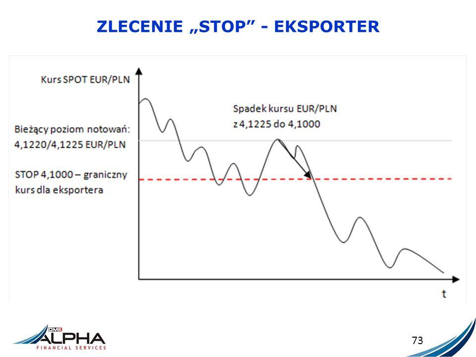 """ZLECENIE """"STOP"""" - EKSPORTER 73"""
